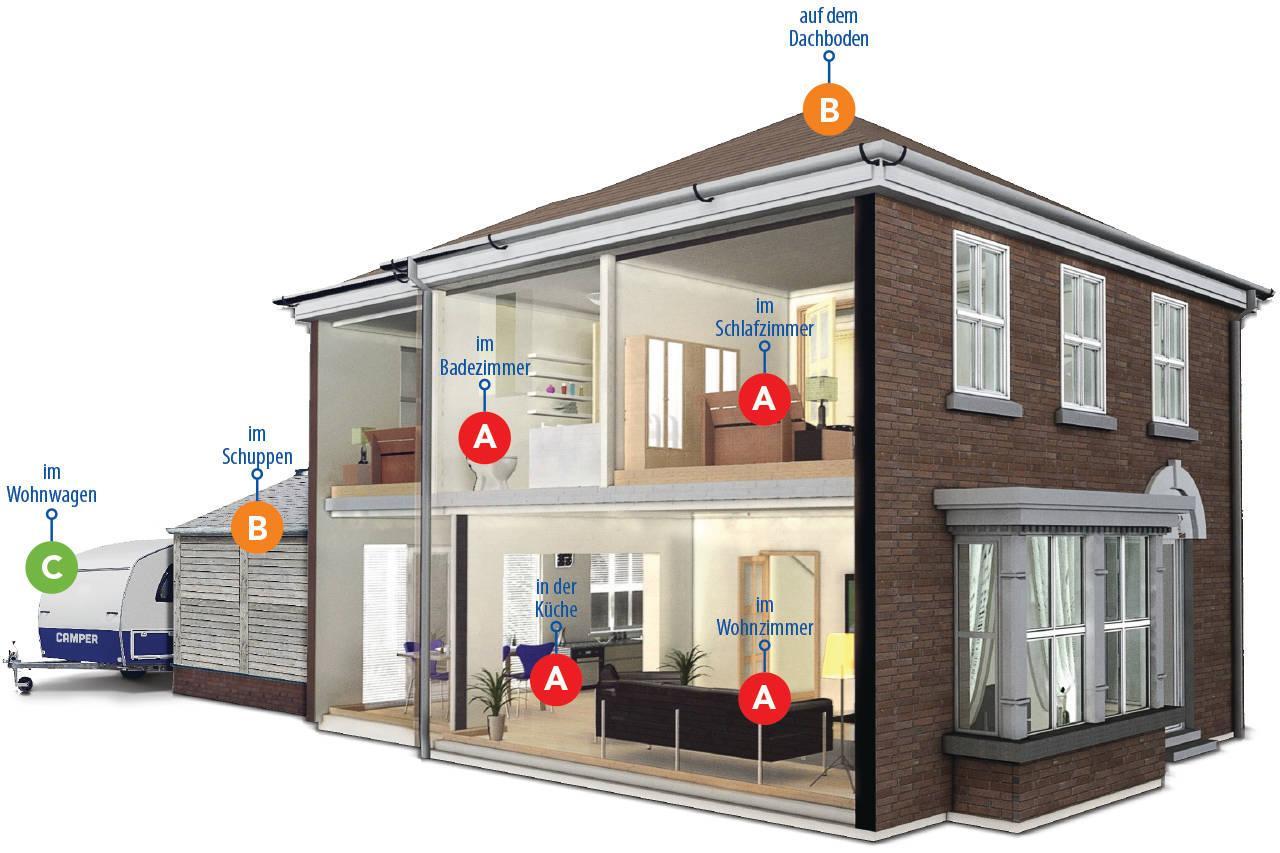 Optimale Luftfeuchtigkeit Im Haus optimale